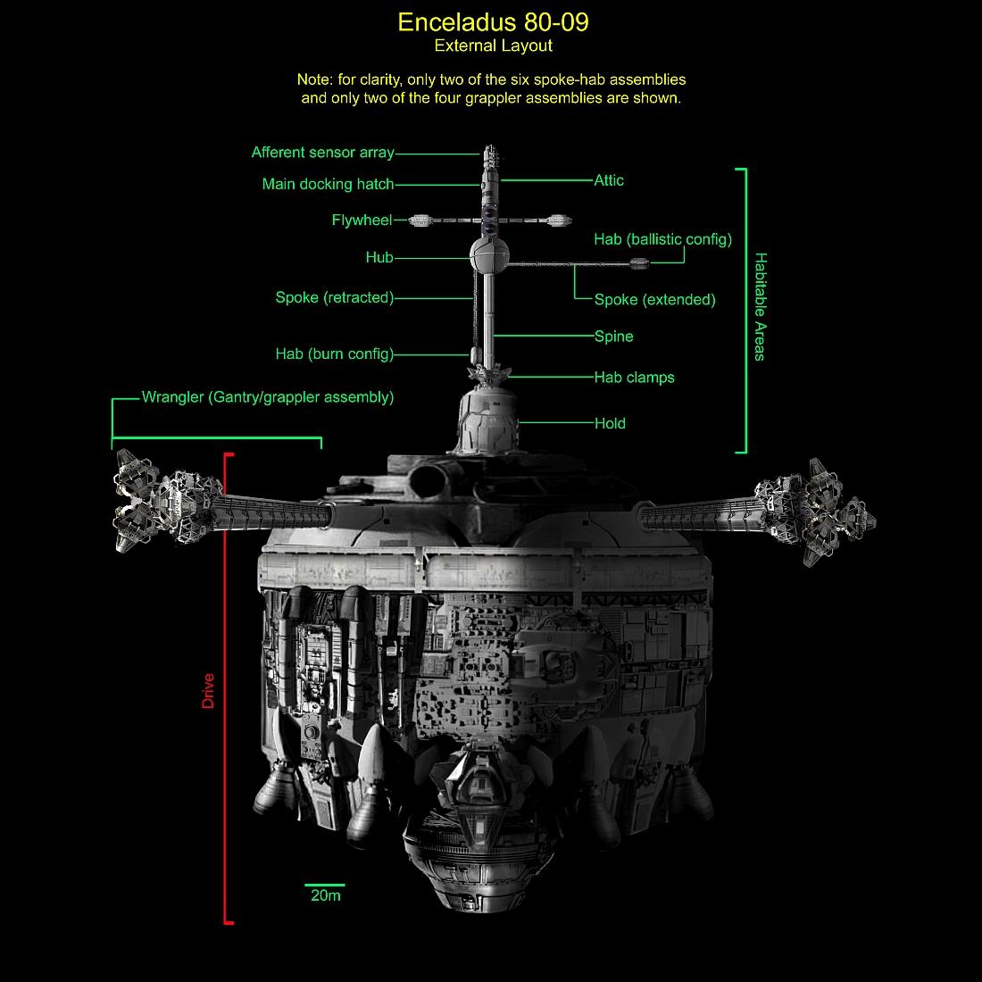 Вопросы научной фантастики: о космических истре**телях